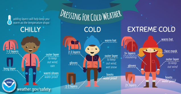 winter-dress-infographic.jpg